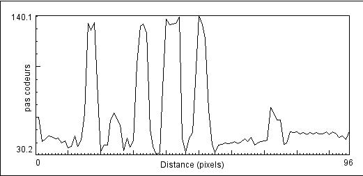 Fov et tirage comparaison entre divers montages Test0711