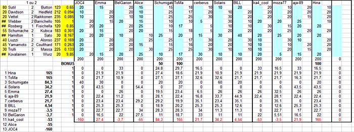 [TD-2007] Résultats du Tiercé des Duels - Page 5 Td_gp110