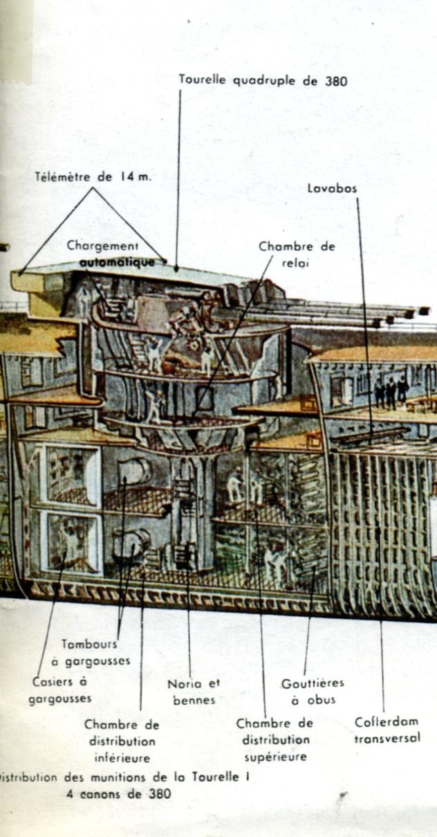 Canon du Richelieu Rich0111