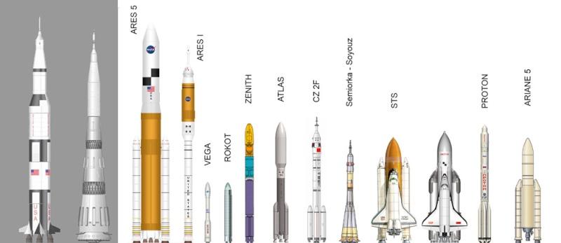 Taille comparative des fusées et  navette Lanceu10