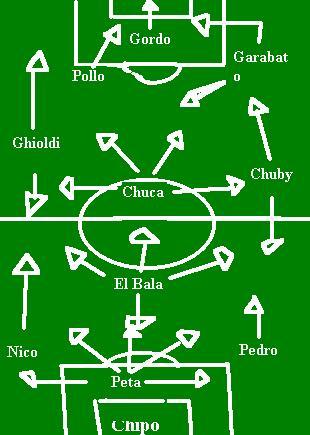 Club Atlético Chipos Unidos y nuestra odisea por el Winni... Formac10