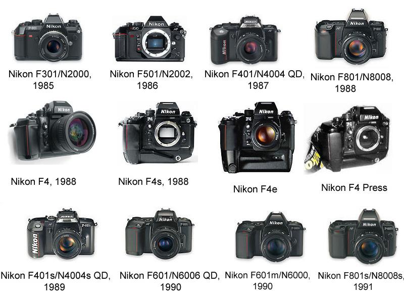 الشركات المنتجة للكاميرات 06081611