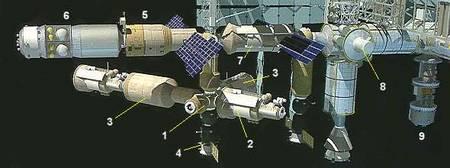 la Russie ajoutera 3 modules à son segment avant 2011 - Page 2 Rtemag10
