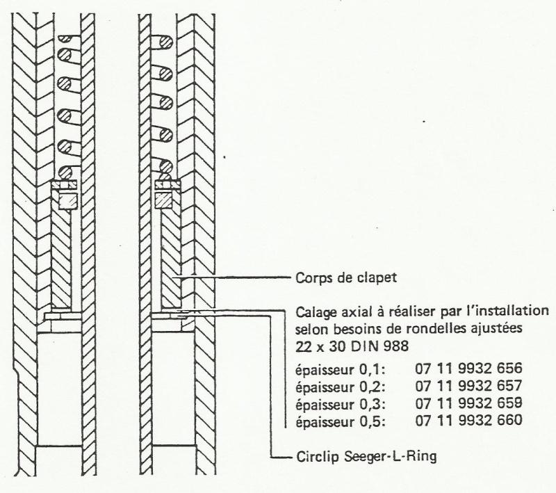 FOURCHE AVANT QUI CLAQUE Bruitf11