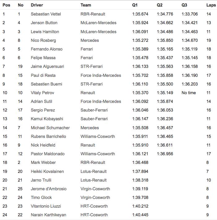 Grand Prix de CHINE 2011 - 03/19 Captur12