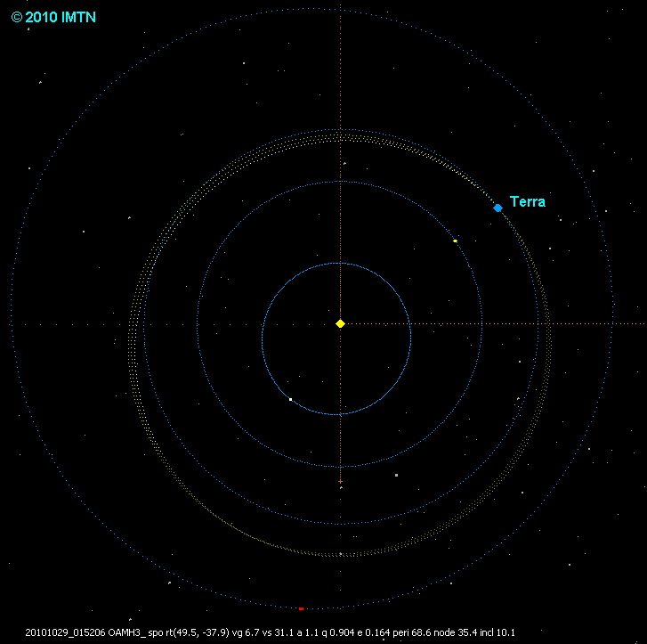 Fireball 2010.10.29_01.52.7 ± 1 U.T. Orb_p10