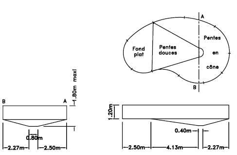 profondeur excavation / Gravier de drainage / plot réglable ? Cel09i10