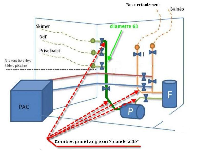 Projet Piscine 2010 - Page 9 Freder10