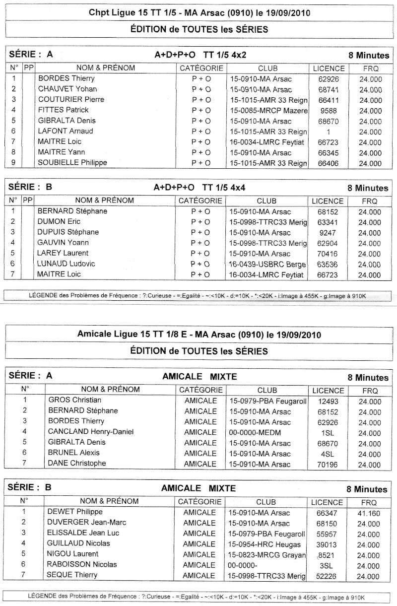 Course amicale électrique à Arsac (33) ligue 15 le 19/09/2010 Img04910