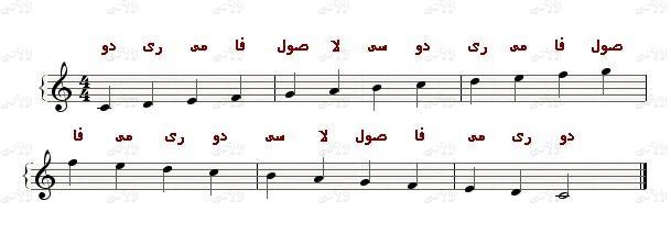 سلسلة دروس النوتة الموسيقية Learn_10