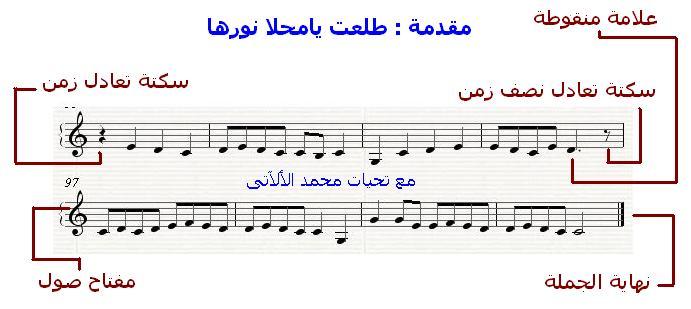 سلسلة دروس النوتة الموسيقية Mahla10