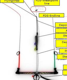 Barre Infinity : positionnement du Guidance Block ? Pulse_10
