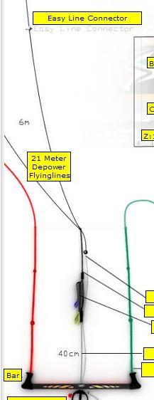 Barre Infinity : positionnement du Guidance Block ? Speed210