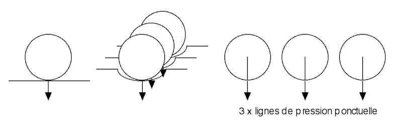 Guidage à billes ou glissières traditionnelles Billes10