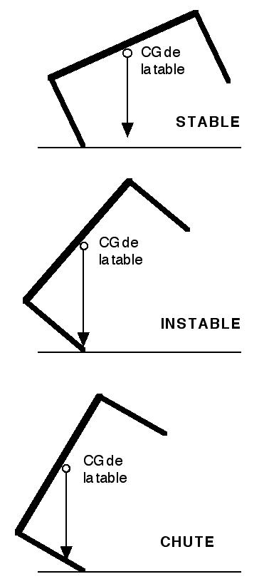 Mandrin pour boite à facettes Cg10