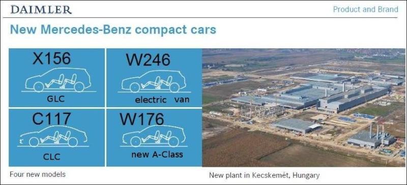 [Actualité] Groupe Daimler / Mercedes The-fu10