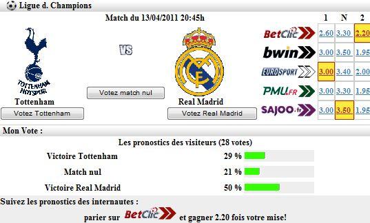 Tottenham-Real Madrid: Une nouvelle correction? Captu233