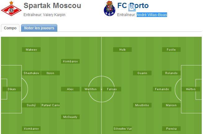 Pronostic Spartak de Moscou-FC Porto (Europa Ligue) Captu239