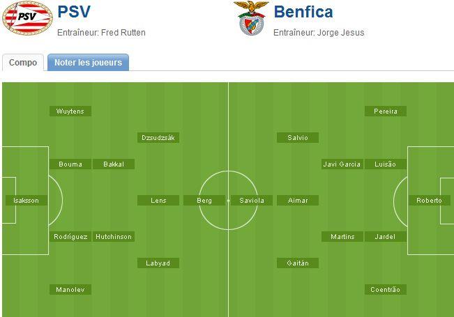 PSV Heindoven-Benfica Lisbone (Europa Ligue) Captu240