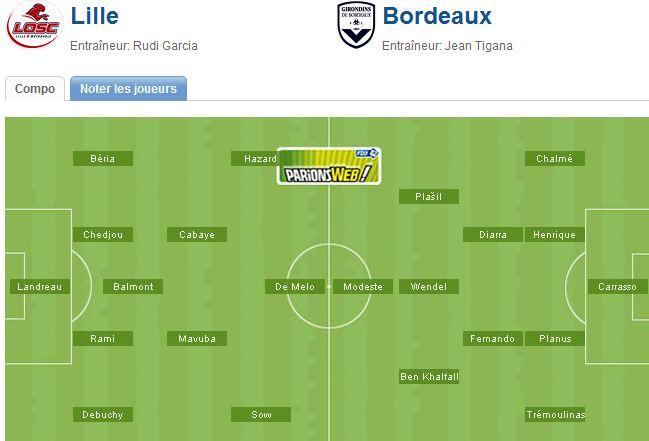 Pronostic Lille-Bordeaux en championnat Captu253