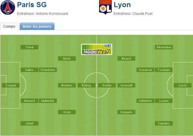 Pronistic PSG-Lyon (31ème journée de Ligue 1) Captu263