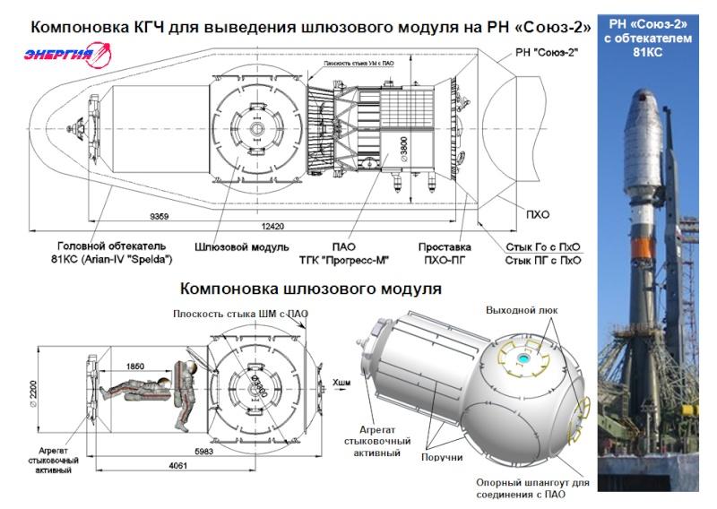 La RKK Energuia veut lancer une station spatiale privée Shlots10