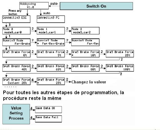 Notice du Xerun 150A/80A en Français. Usb_li12