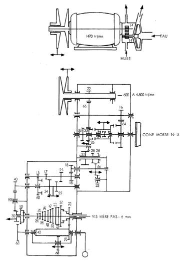 Cazeneuve 360 HBX & HBX 360-I (+ 590 HBX ) T_chai10