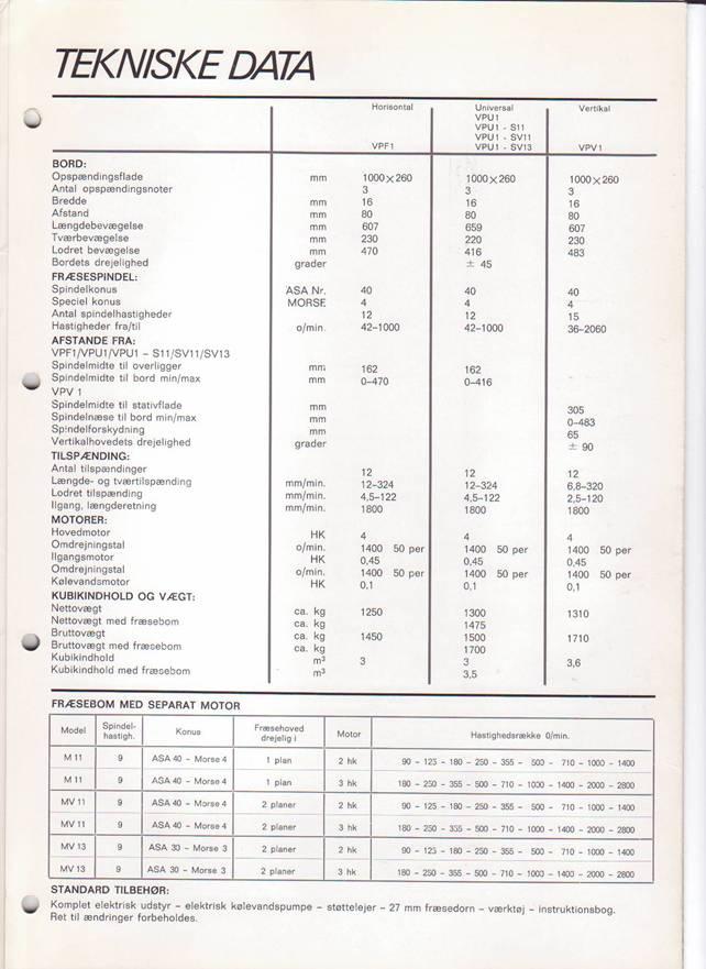 PEDERSEN: VPU, VPF, VPV Vp8_7110