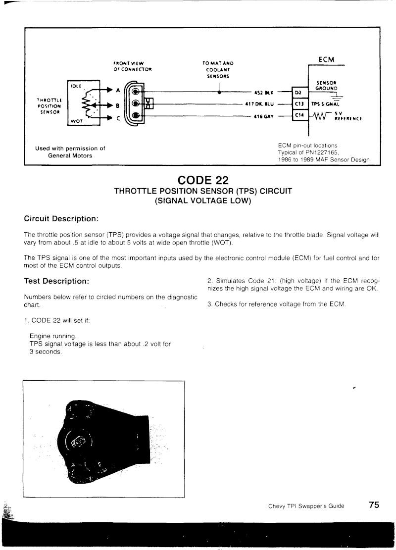 Code 22 075_ti10