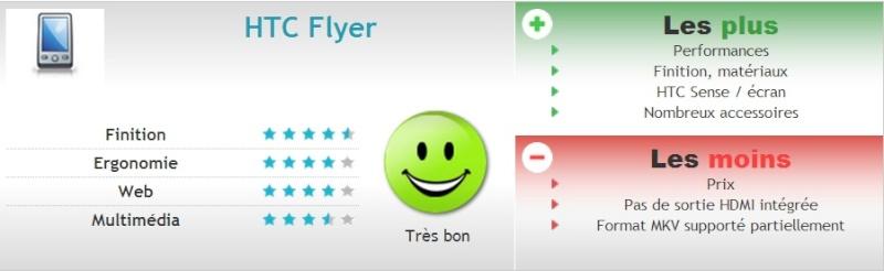 Test de la Flyer par Clubic Sans_t11