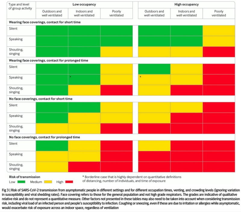 Gestion de la crise du Coronavirus dans l'Education Nationale - Page 39 Riskco10
