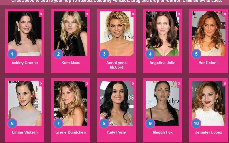 100 célébrités féminines les plus sexy par PopSugar Classe10