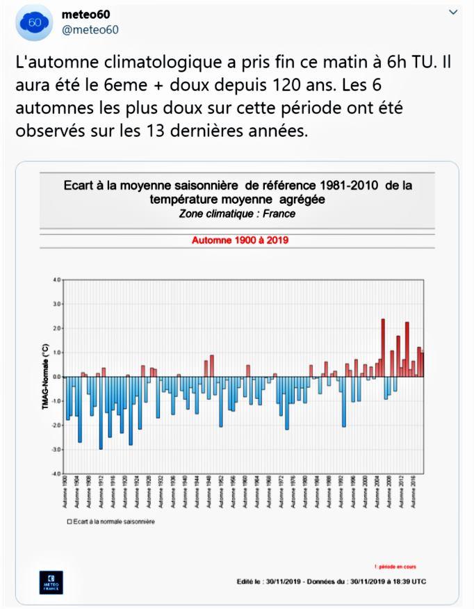 Dérèglements climatiques - Page 2 Automn10