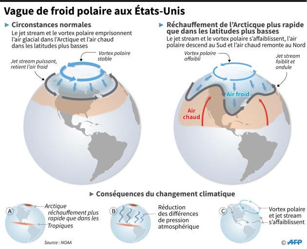Dérèglements climatiques Dims10