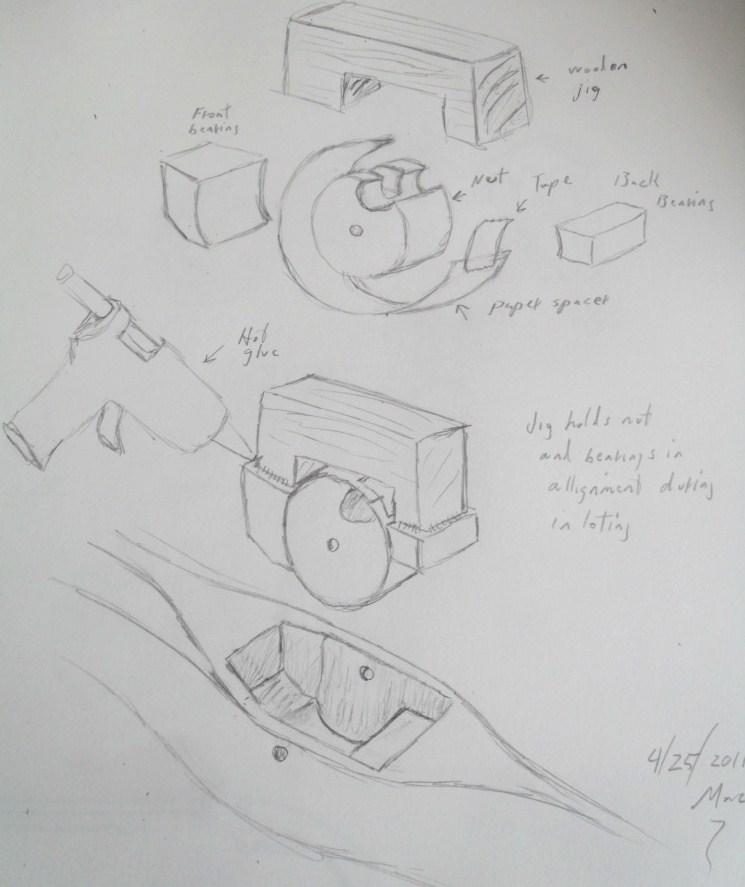 Nut bearing blocks Bearin10