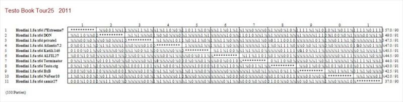Testo-Book Tour25 - Page 5 Scree135