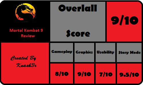 Mortal Kombat 9 Review Mortal10