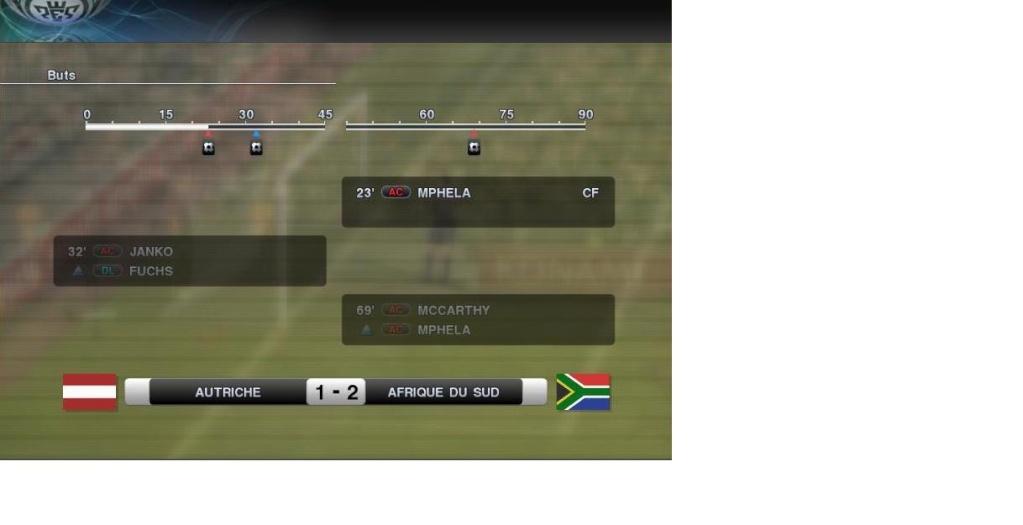 Autriche 1 - 2 Afrique du sud Autric11