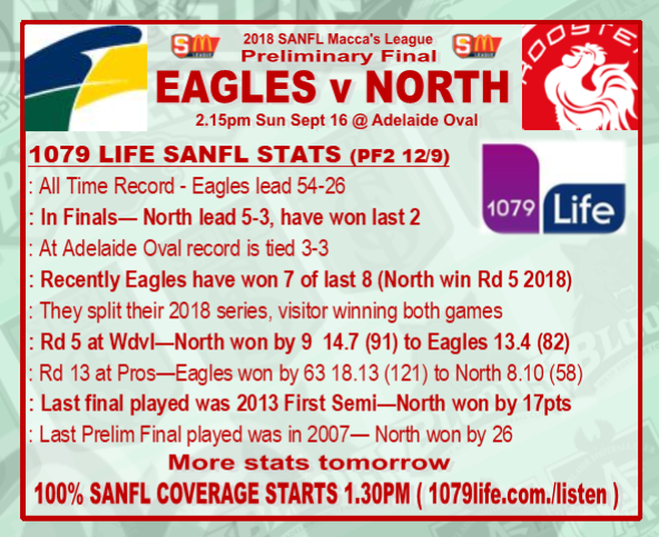 Preliminary Final: Eagles v North - Sunday 16 September @ Adelaide Oval Pf211