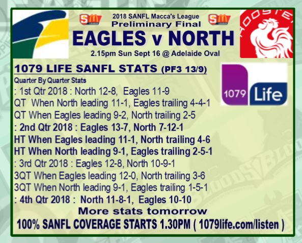 Preliminary Final: Eagles v North - Sunday 16 September @ Adelaide Oval Pf310