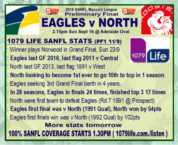Preliminary Final: Eagles v North - Sunday 16 September @ Adelaide Oval Pf_110