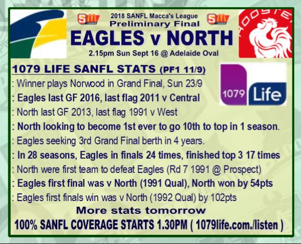 Preliminary Final: Eagles v North - Sunday 16 September @ Adelaide Oval Pf_110