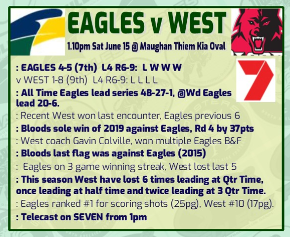 Eagles v West Round 10 Rd_10_10