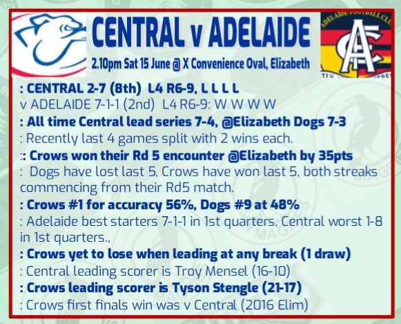 Centrals V Crows Round 10 Rd_10_11