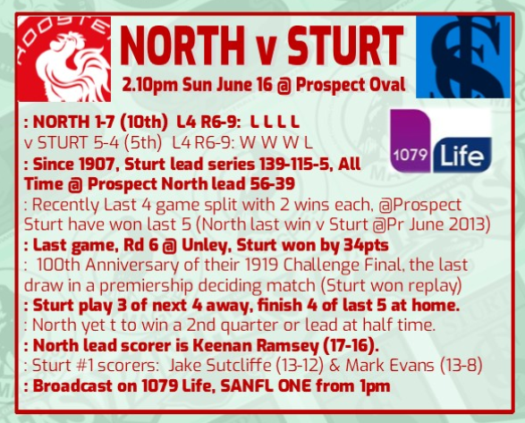 North v Sturt Round 10 Rd_10_12