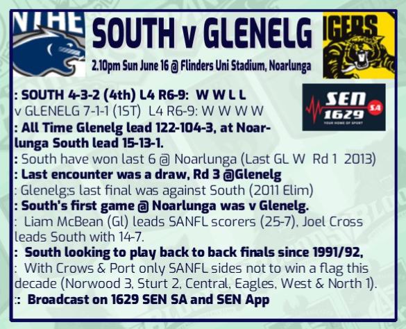South V Glenelg Round 10 Rd_10_13