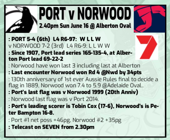 Port v Norwood Round 10 Rd_10_14