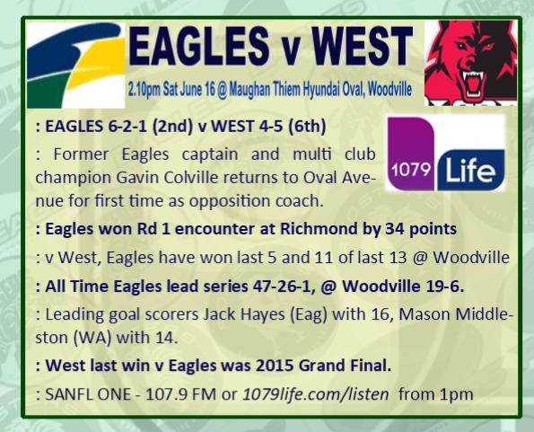 Round 11: Eagles v West - Saturday 16 June @ Maughan Thiem Hyundai Oval Rd_11_10