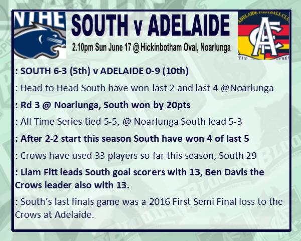 Round 11: South v Adelaide - Sunday 17 July @ Hickinbotham Oval Rd_11_11